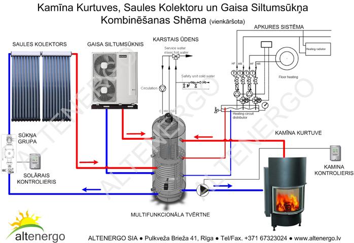 Комбинированная схема отопления - это возможность использования воздушного теплового насоса HITACHI YUTAKI с другими...
