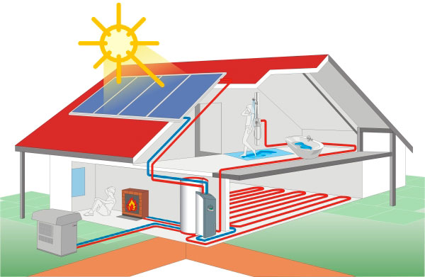 SolvisMax с камином, солнечными коллекторами и тепловым насосом SolvisVaero