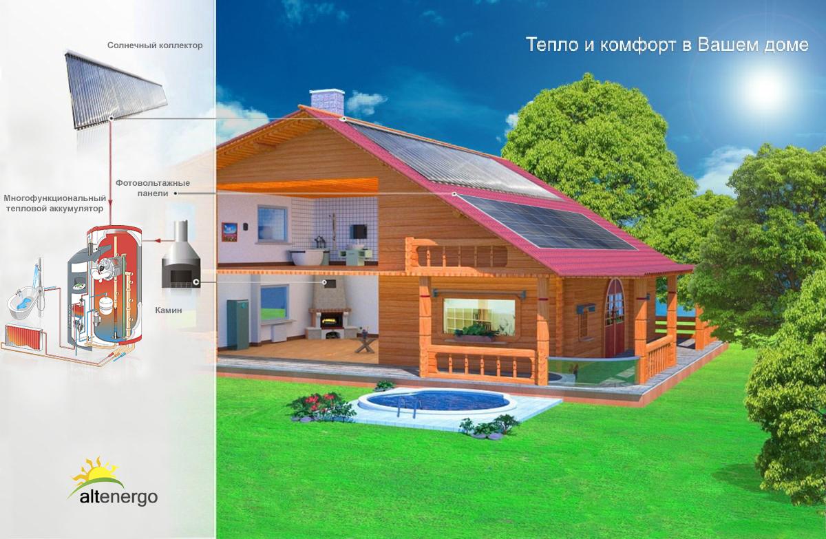radiateur electrique a inertie sur roulette champigny. Black Bedroom Furniture Sets. Home Design Ideas